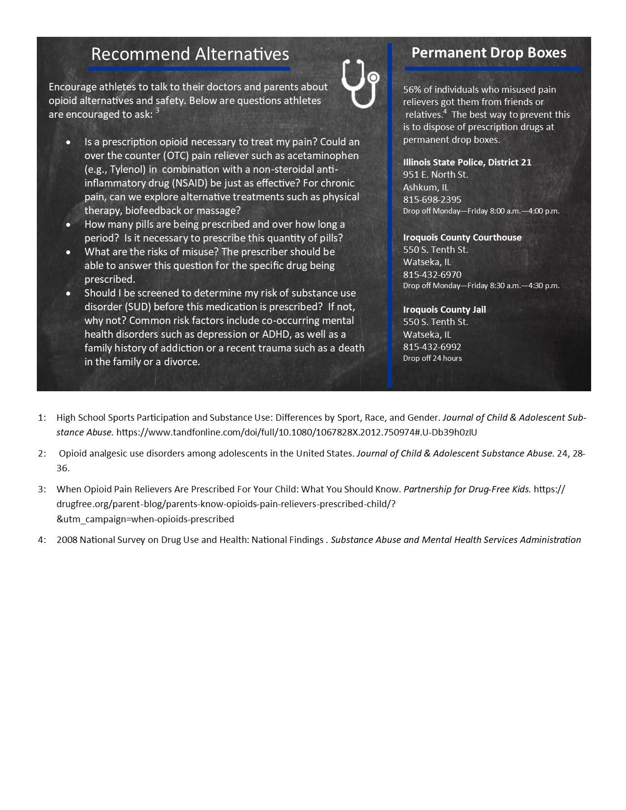 TIP 5 Coach's Resources edits Prescription Opioids Side #2 10.15.19
